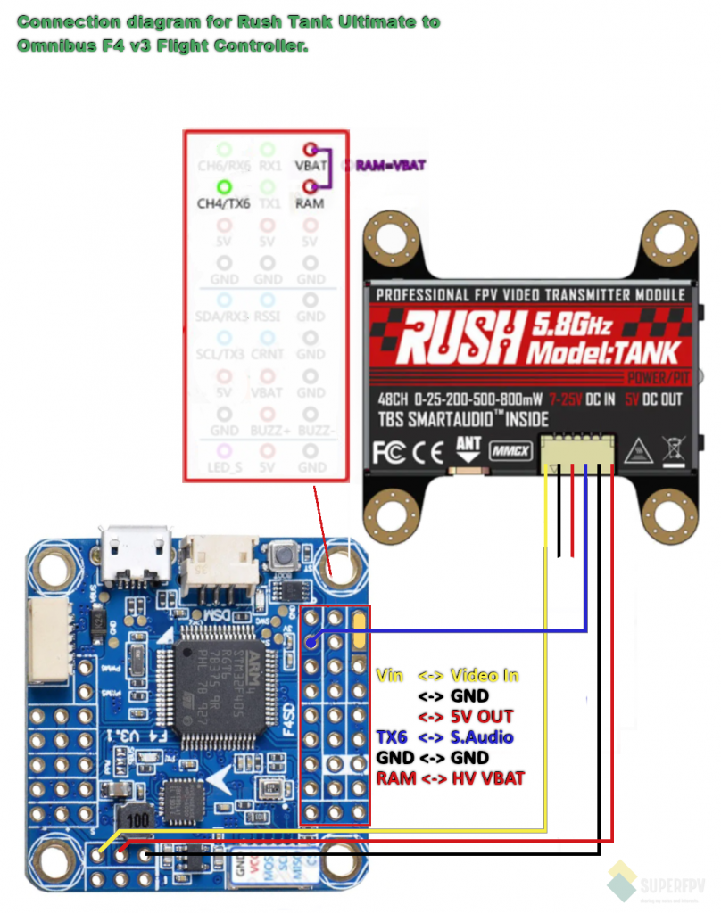 Connect Rush Tank Ultimate to an Omnibus F4 Flight Controller